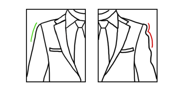 Uniform: how to fit your jacket