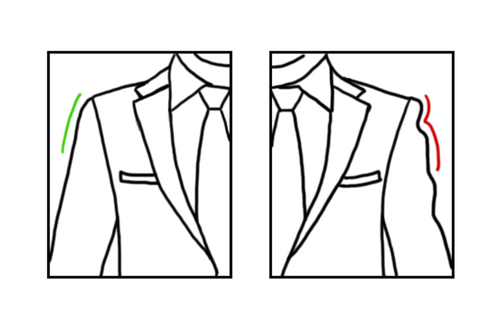 Guide: The perfect uniform fit